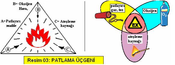 patlama-c3bcc3a7geni